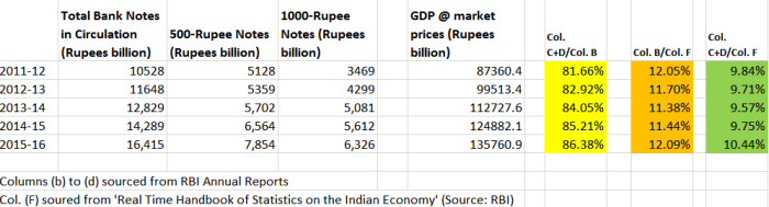 india_currency-in-circulation-statistics